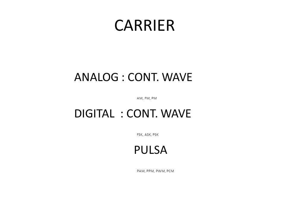 CARRIER ANALOG : CONT. WAVE AM, FM, PM DIGITAL : CONT. WAVE