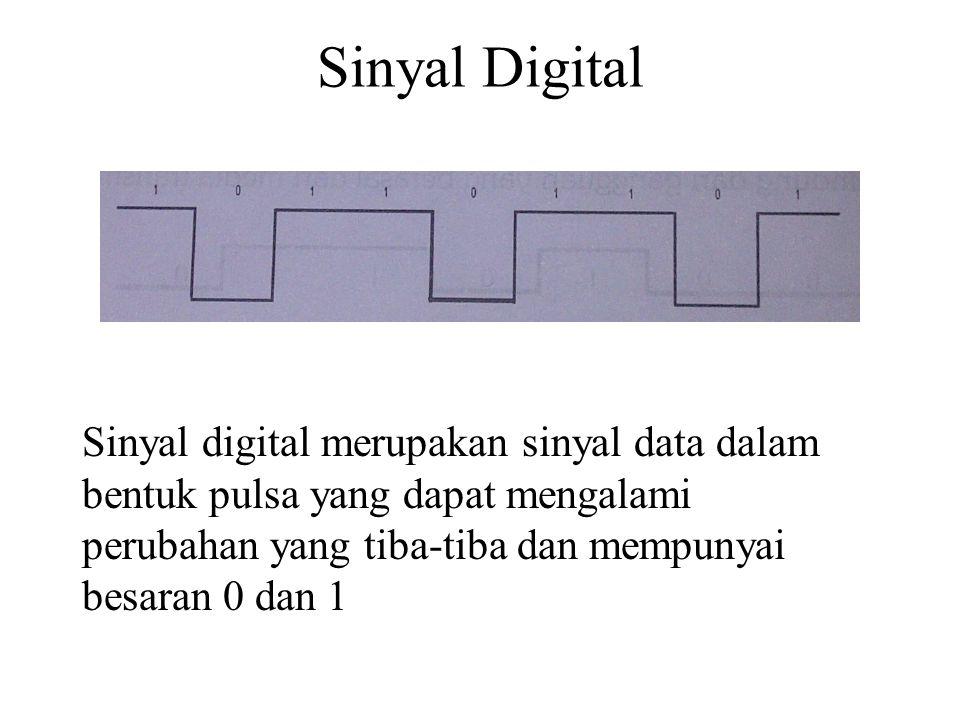 Sinyal Digital Sinyal digital merupakan sinyal data dalam bentuk pulsa yang dapat mengalami perubahan yang tiba-tiba dan mempunyai besaran 0 dan 1.