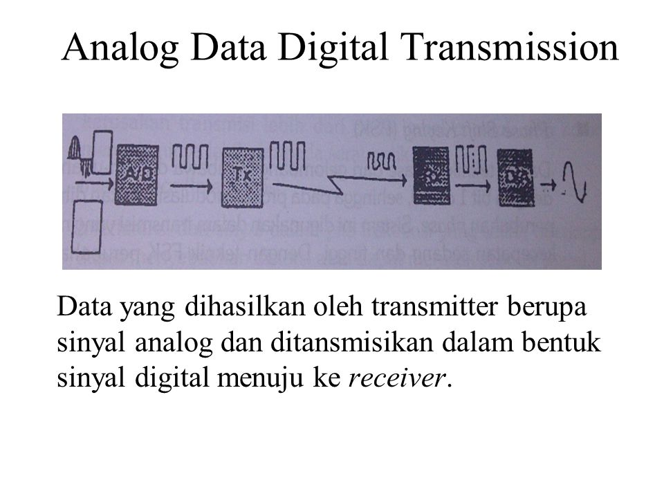 Analog Data Digital Transmission