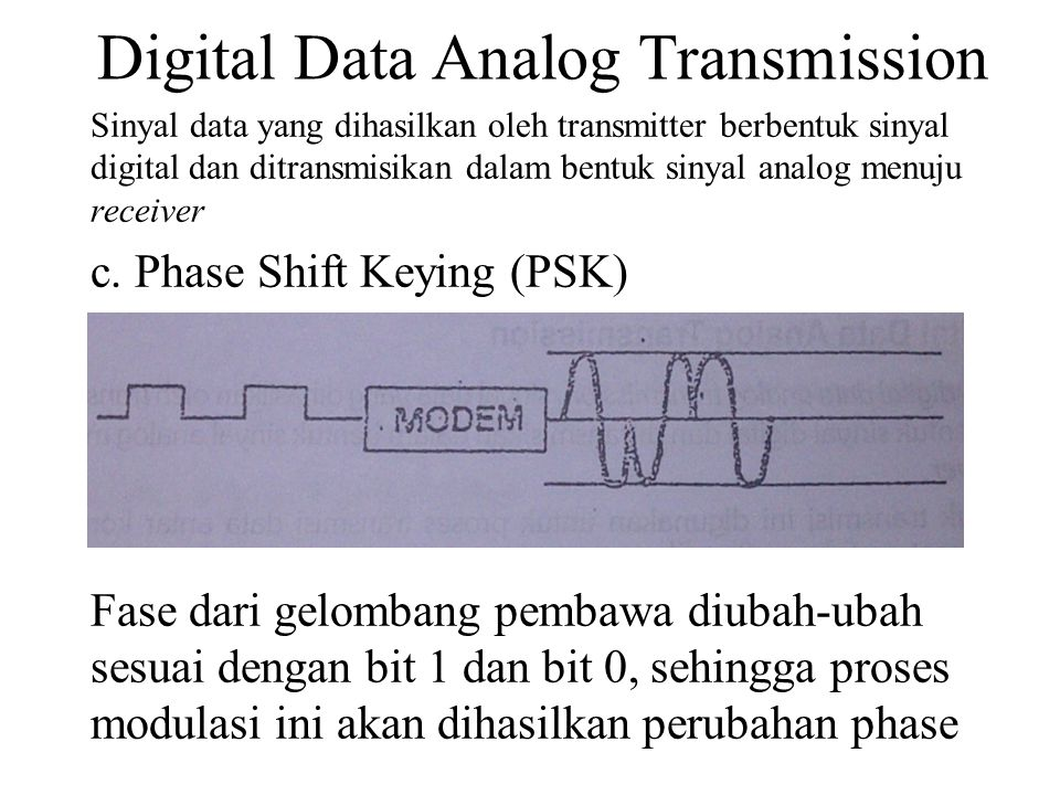 Digital Data Analog Transmission