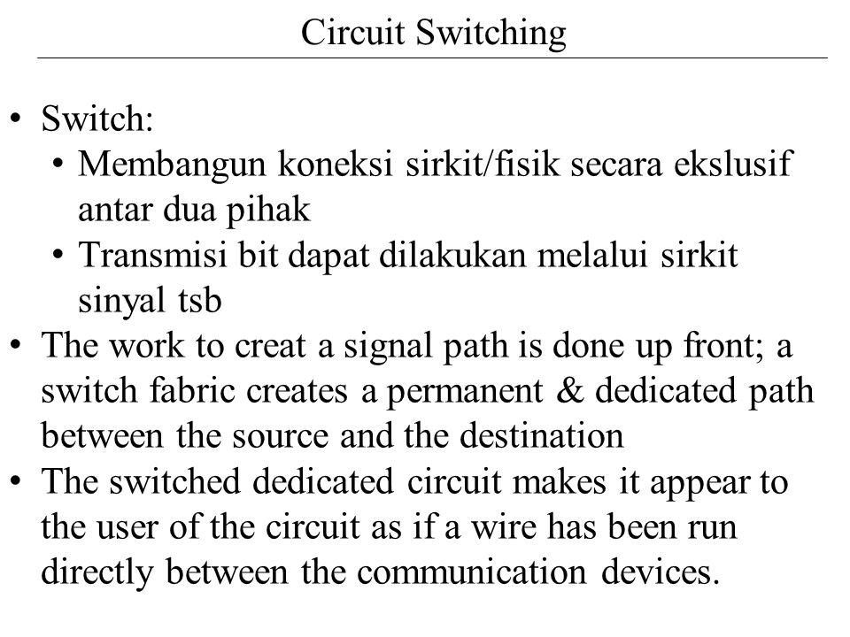 Circuit Switching Switch: Membangun koneksi sirkit/fisik secara ekslusif antar dua pihak. Transmisi bit dapat dilakukan melalui sirkit sinyal tsb.