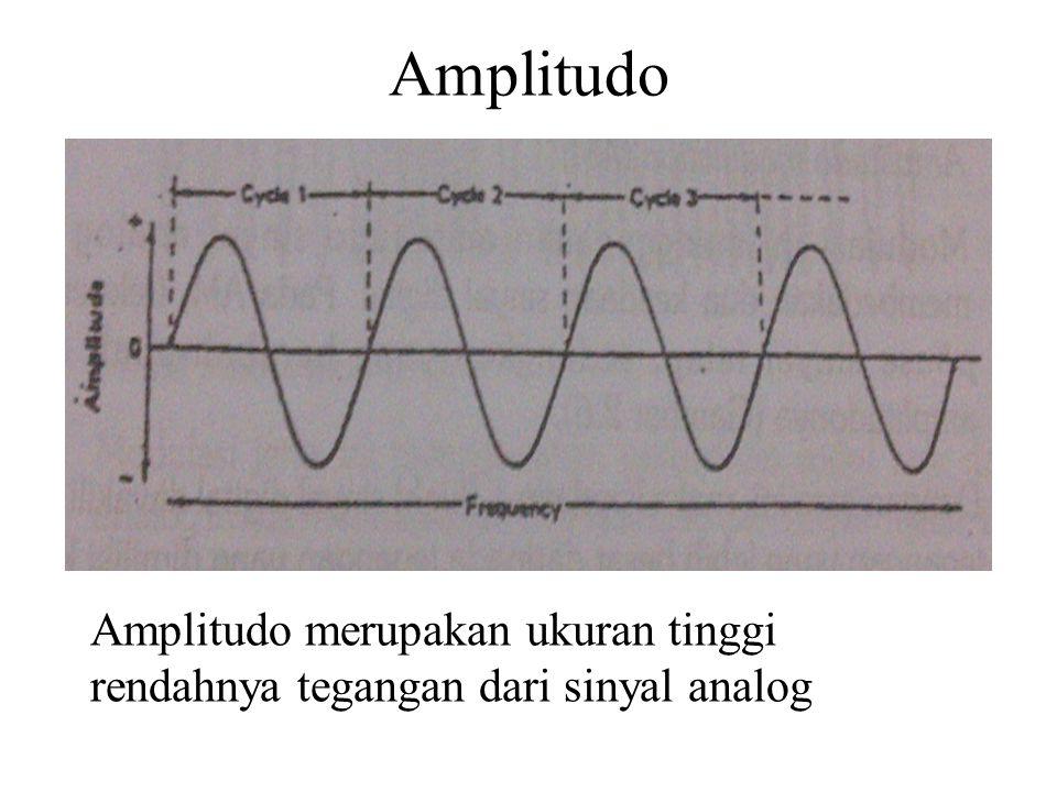 Amplitudo Amplitudo merupakan ukuran tinggi rendahnya tegangan dari sinyal analog