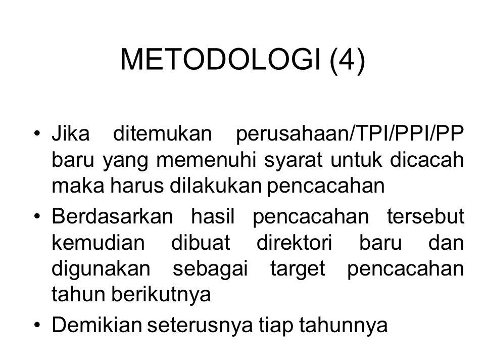 METODOLOGI (4) Jika ditemukan perusahaan/TPI/PPI/PP baru yang memenuhi syarat untuk dicacah maka harus dilakukan pencacahan.