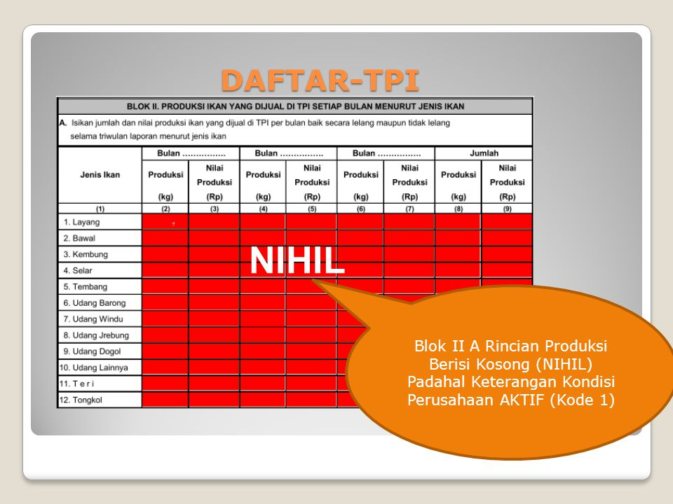DAFTAR-TPI NIHIL.
