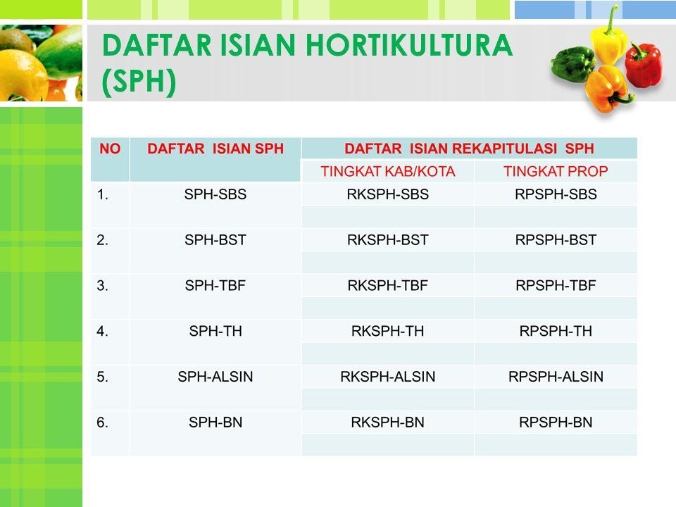DAFTAR ISIAN HORTIKULTURA (SPH)