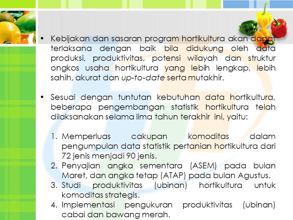 Kebijakan dan sasaran program hortikultura akan dapat terlaksana dengan baik bila didukung oleh data produksi, produktivitas, potensi wilayah dan struktur ongkos usaha hortikultura yang lebih lengkap, lebih sahih, akurat dan up-to-date serta mutakhir.