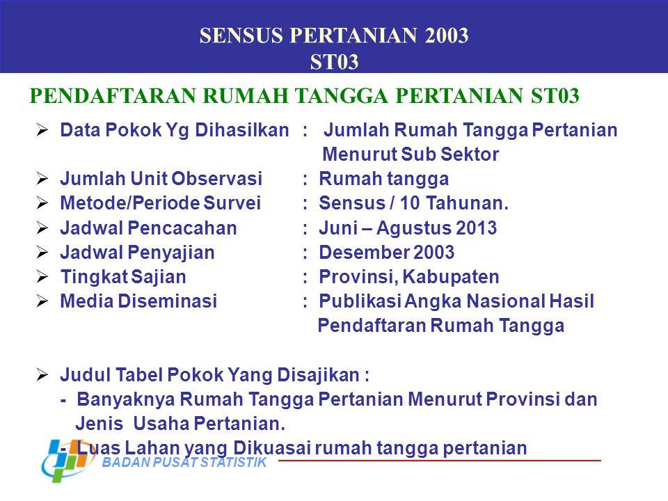 PENDAFTARAN RUMAH TANGGA PERTANIAN ST03