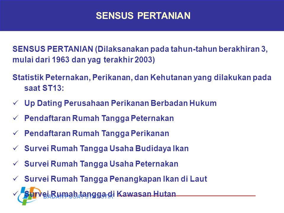 SENSUS PERTANIAN SENSUS PERTANIAN (Dilaksanakan pada tahun-tahun berakhiran 3, mulai dari 1963 dan yag terakhir 2003)