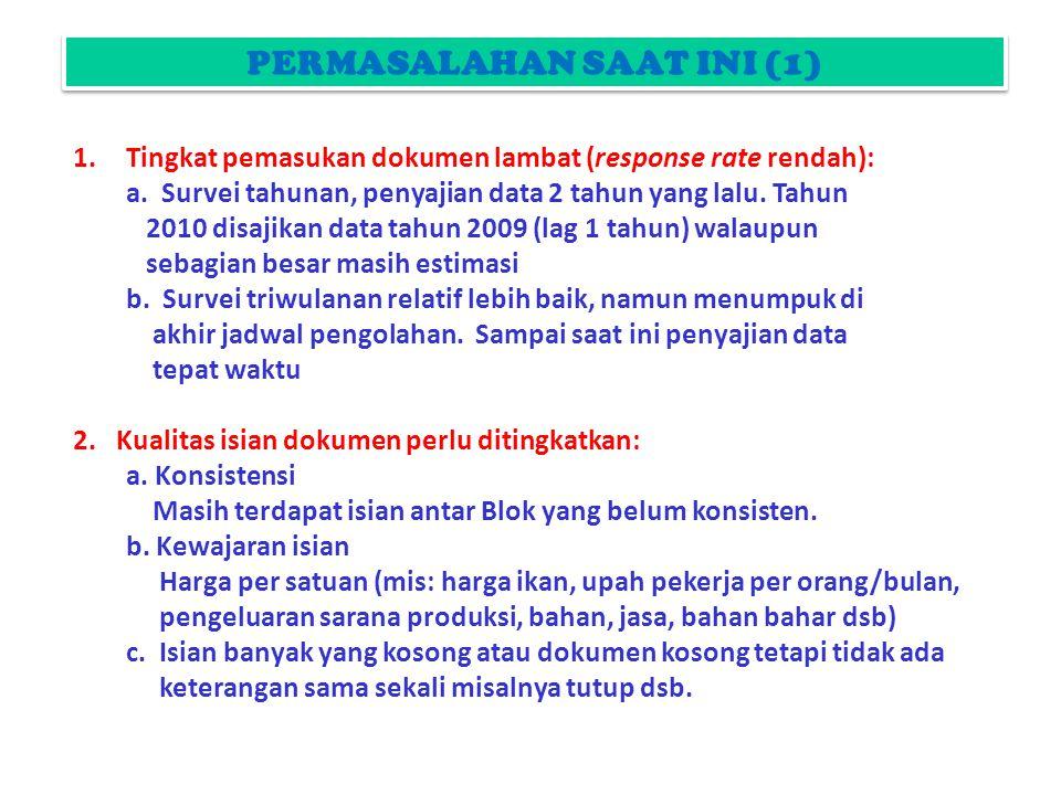 PERMASALAHAN SAAT INI (1)