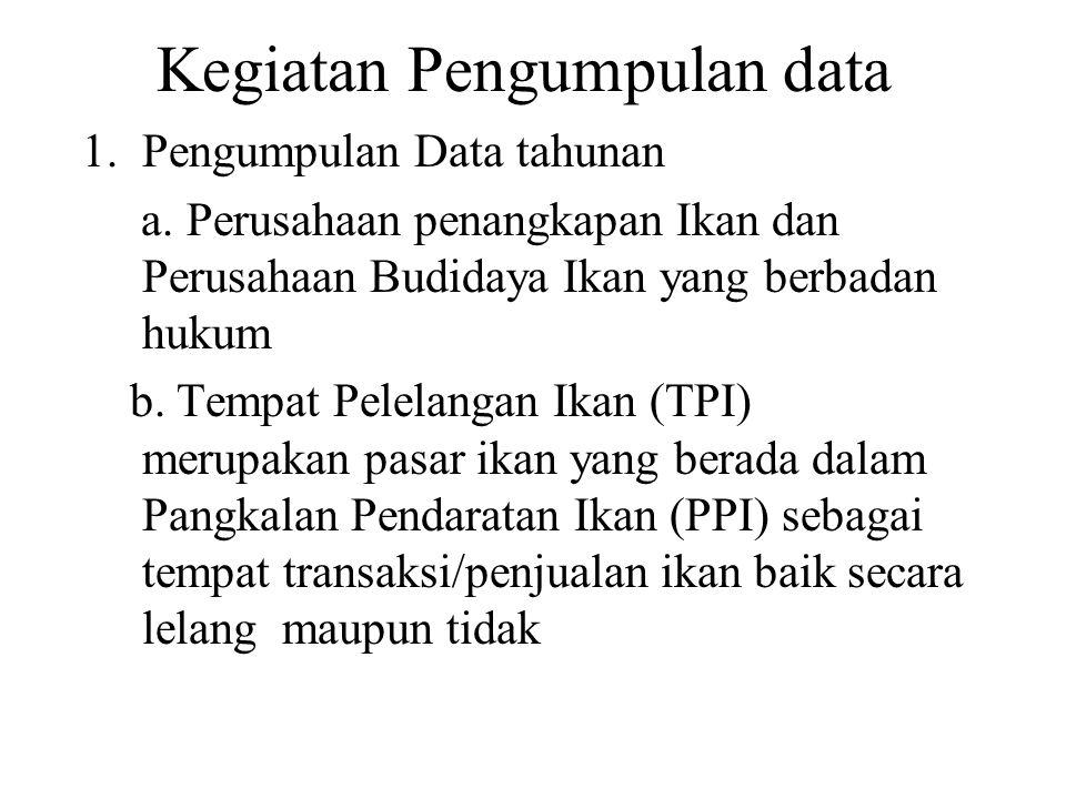 Kegiatan Pengumpulan data