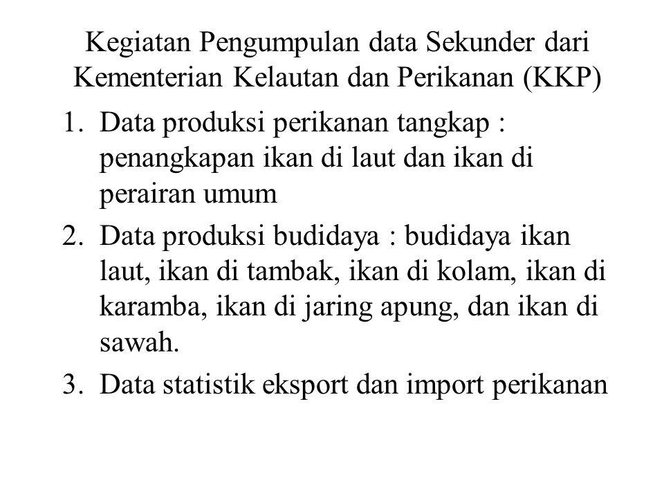 Kegiatan Pengumpulan data Sekunder dari Kementerian Kelautan dan Perikanan (KKP)