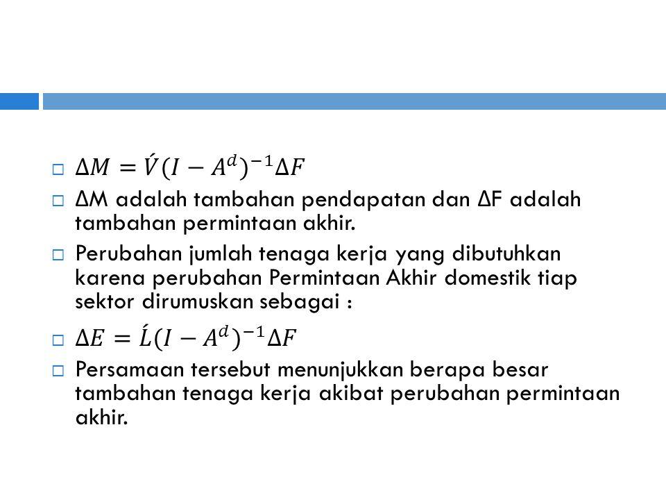 ∆𝑀= 𝑉 (𝐼− 𝐴 𝑑 ) −1 ∆𝐹 ΔM adalah tambahan pendapatan dan ΔF adalah tambahan permintaan akhir.