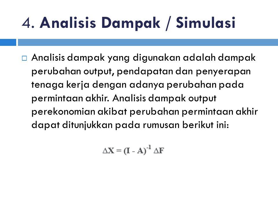 4. Analisis Dampak / Simulasi