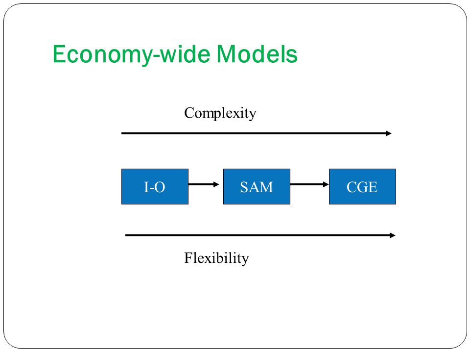 Economy-wide Models Complexity I-O SAM CGE Flexibility