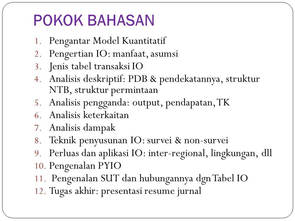 POKOK BAHASAN Pengantar Model Kuantitatif
