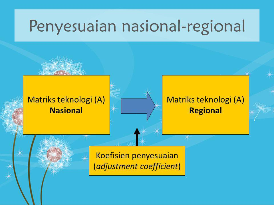 Penyesuaian nasional-regional