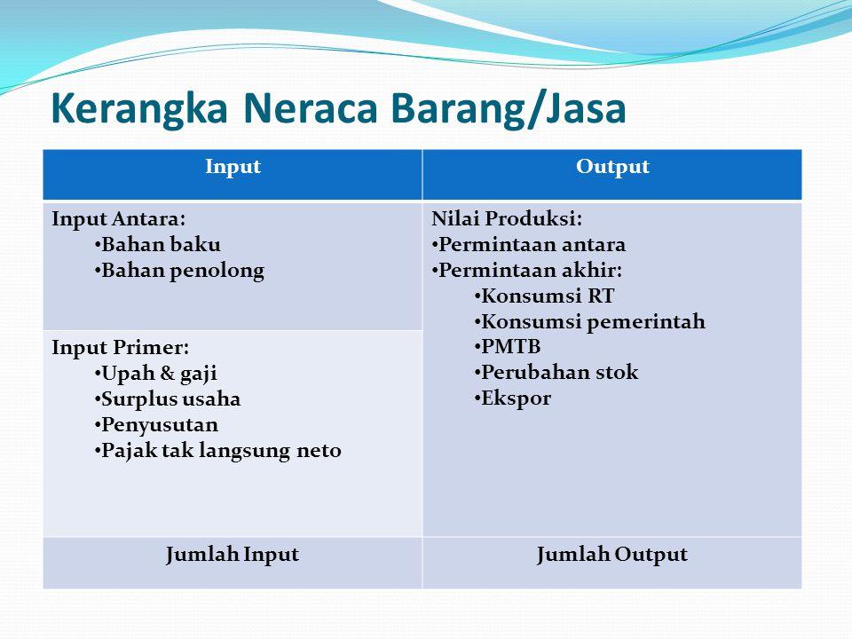 Kerangka Neraca Barang/Jasa