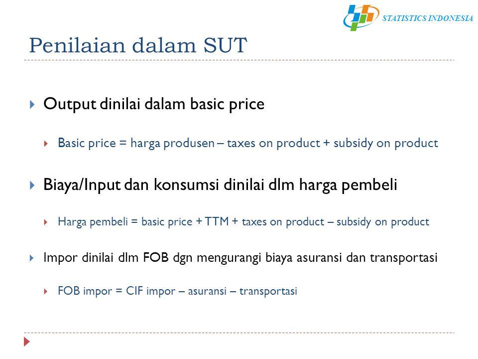 Penilaian dalam SUT Output dinilai dalam basic price