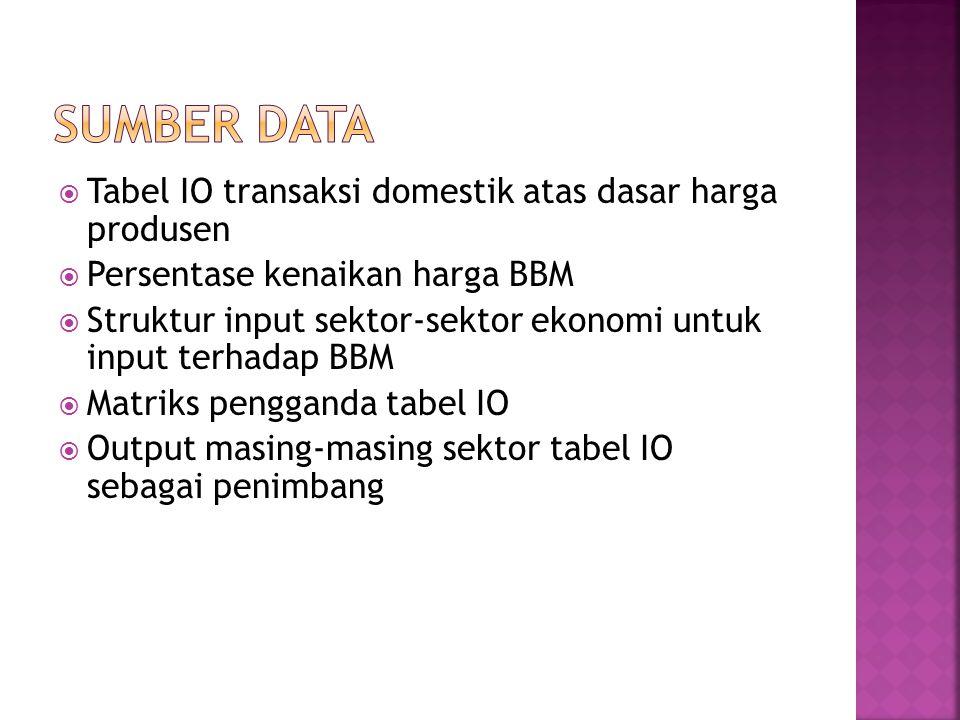 SUMBER DATA Tabel IO transaksi domestik atas dasar harga produsen