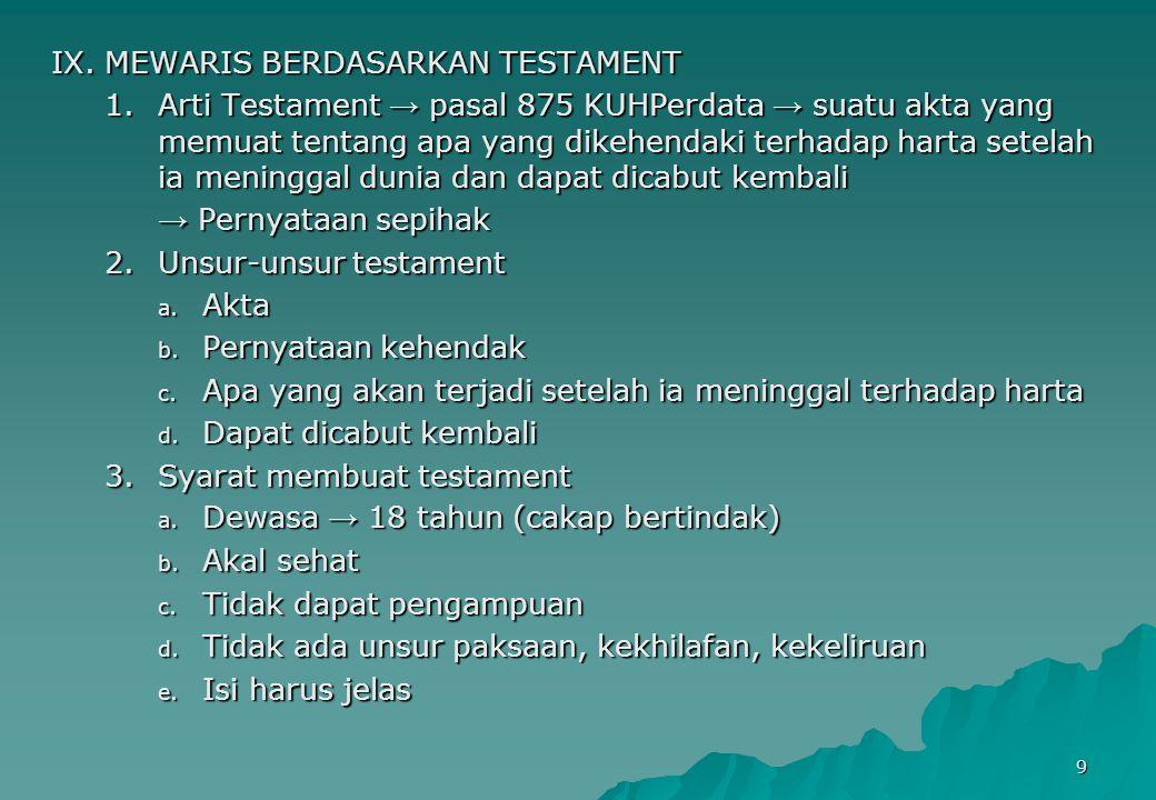 IX. MEWARIS BERDASARKAN TESTAMENT