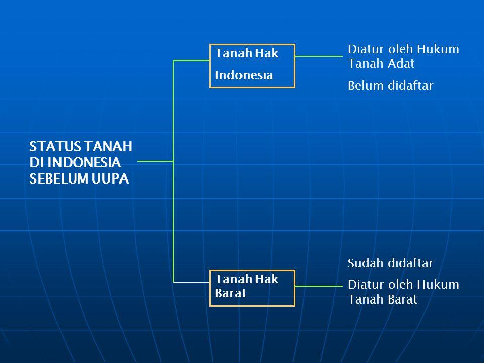 STATUS TANAH DI INDONESIA SEBELUM UUPA