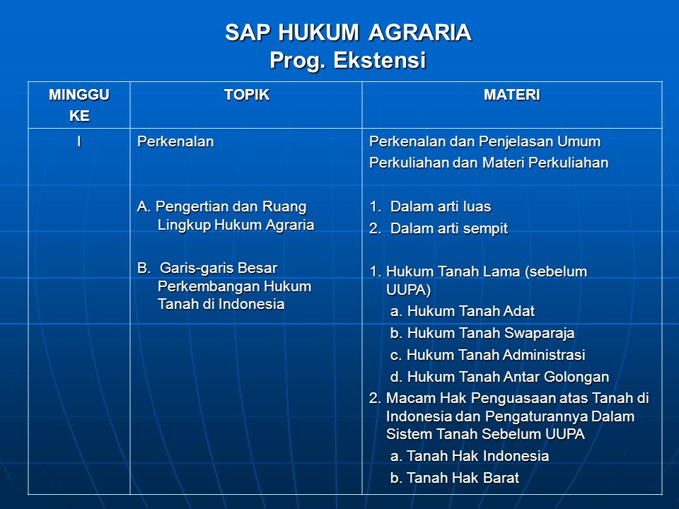SAP HUKUM AGRARIA Prog. Ekstensi