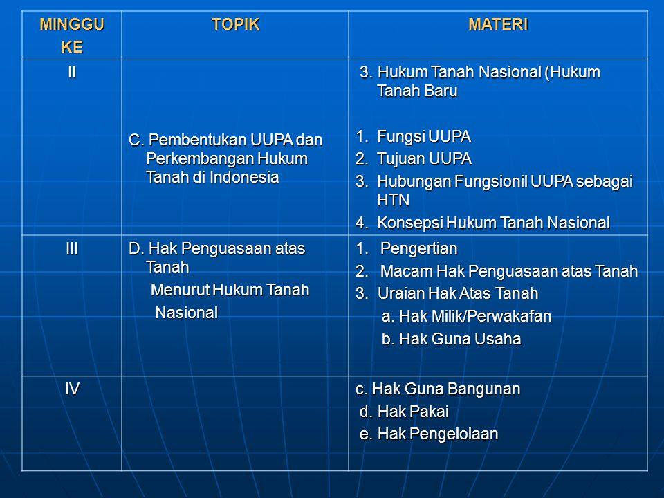 MINGGU KE. TOPIK. MATERI. II. C. Pembentukan UUPA dan Perkembangan Hukum Tanah di Indonesia. 3. Hukum Tanah Nasional (Hukum Tanah Baru.