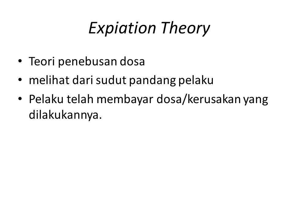 Expiation Theory Teori penebusan dosa