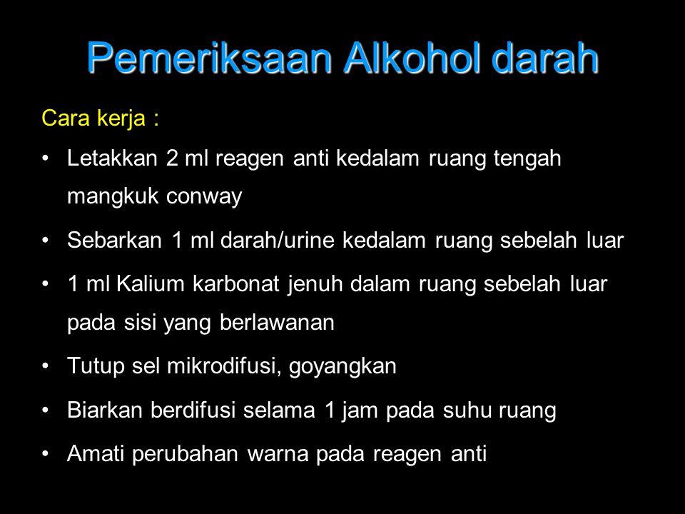 Pemeriksaan Alkohol darah