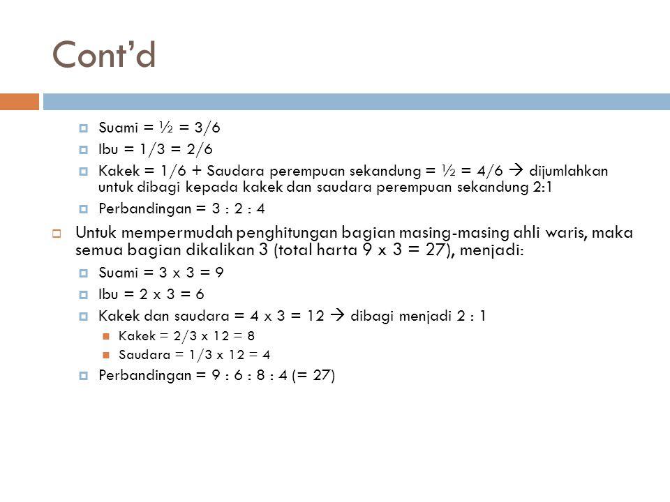 Cont'd Suami = ½ = 3/6. Ibu = 1/3 = 2/6.