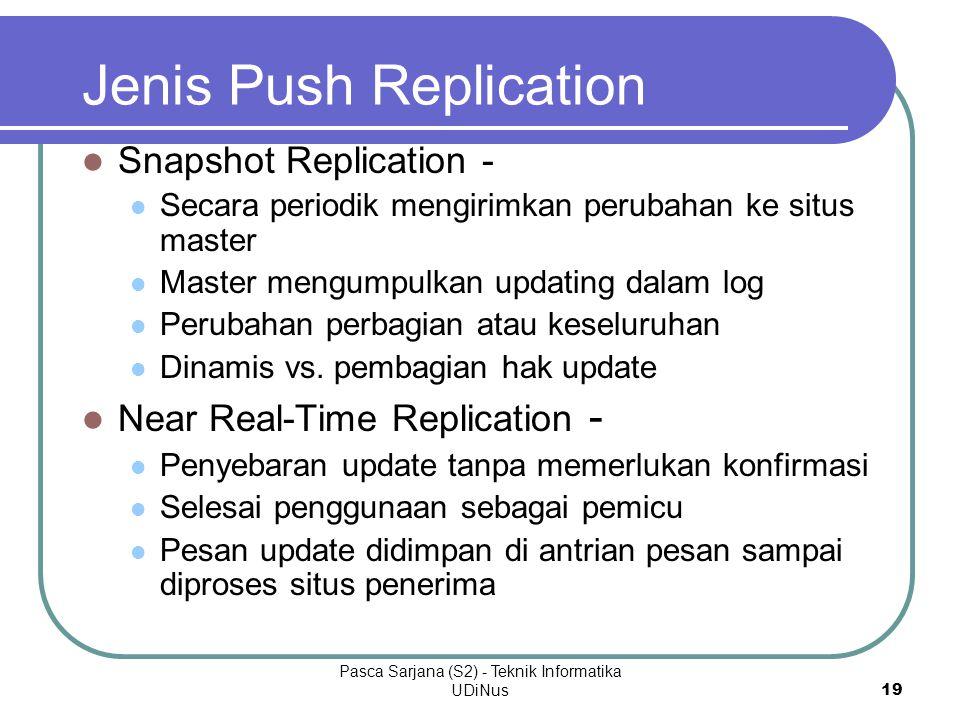 Jenis Push Replication