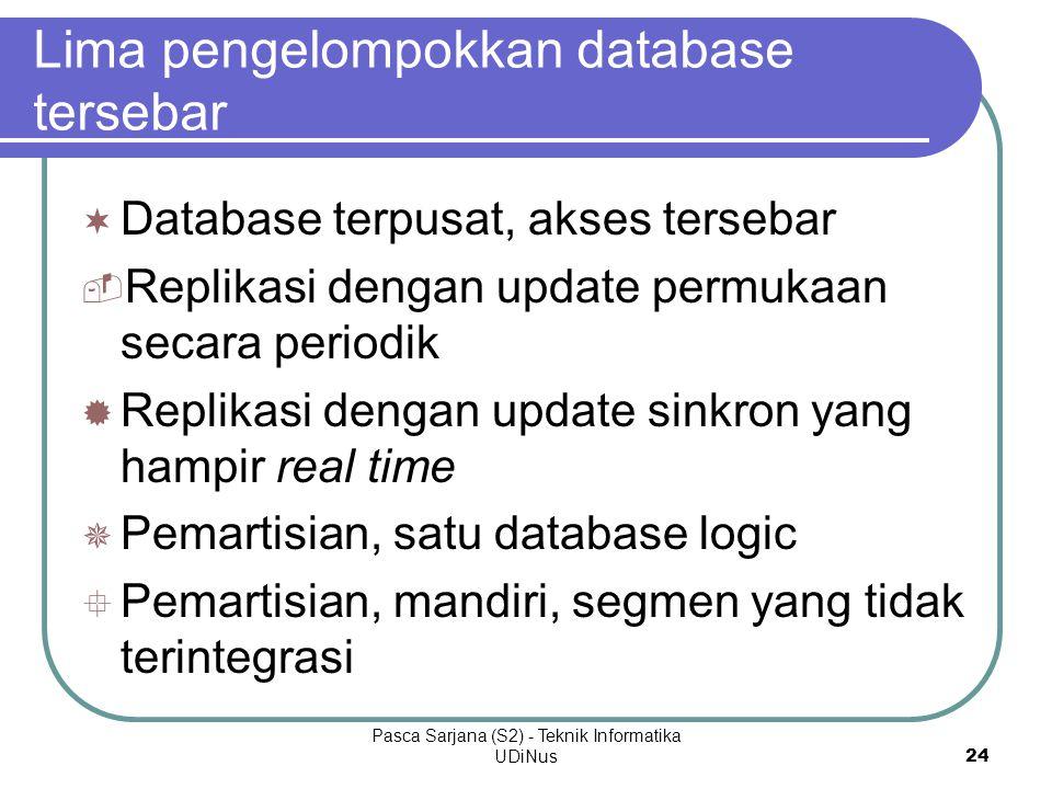 Lima pengelompokkan database tersebar