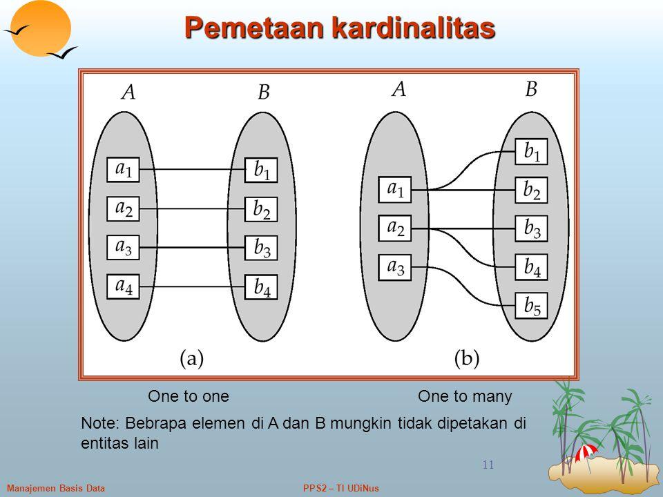 Pemetaan kardinalitas
