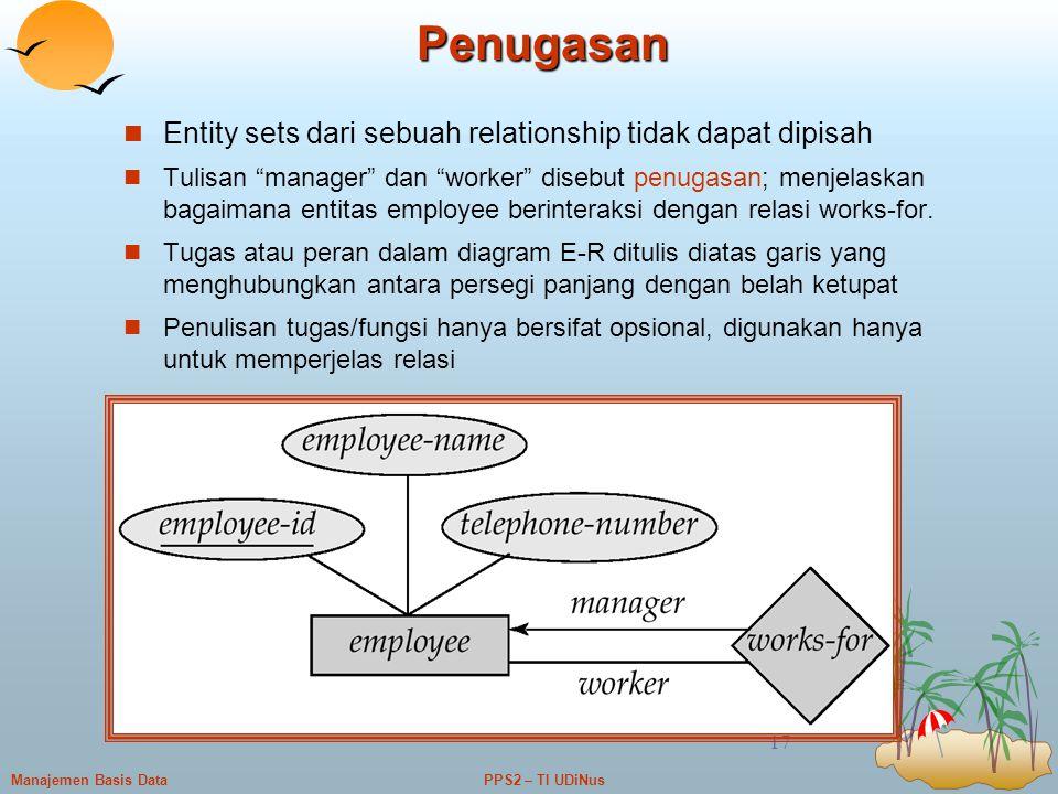 Penugasan Entity sets dari sebuah relationship tidak dapat dipisah