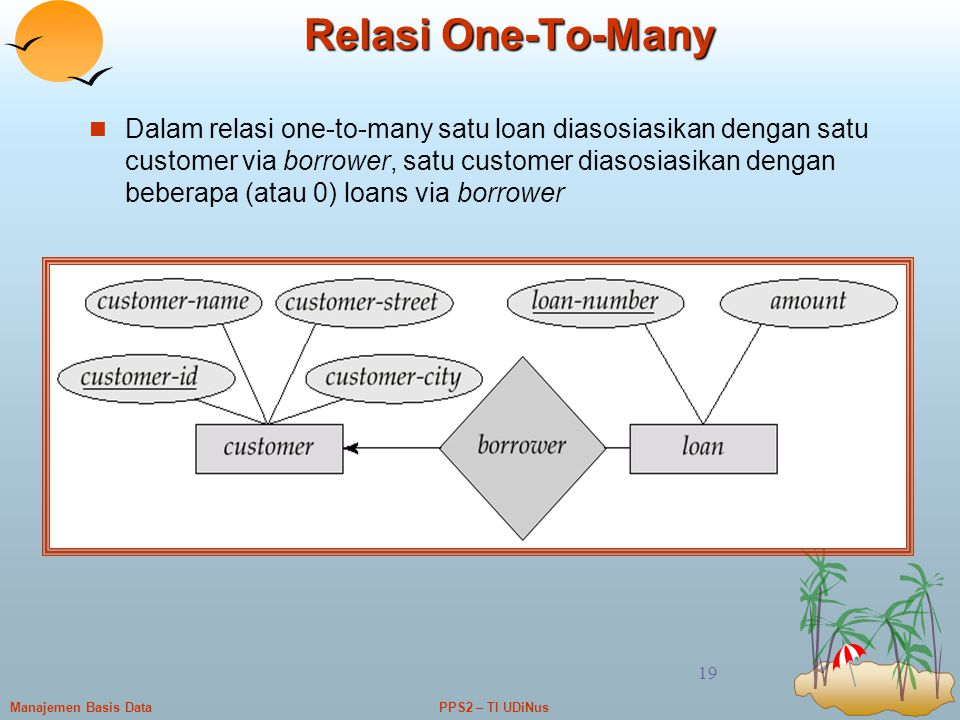 Relasi One-To-Many