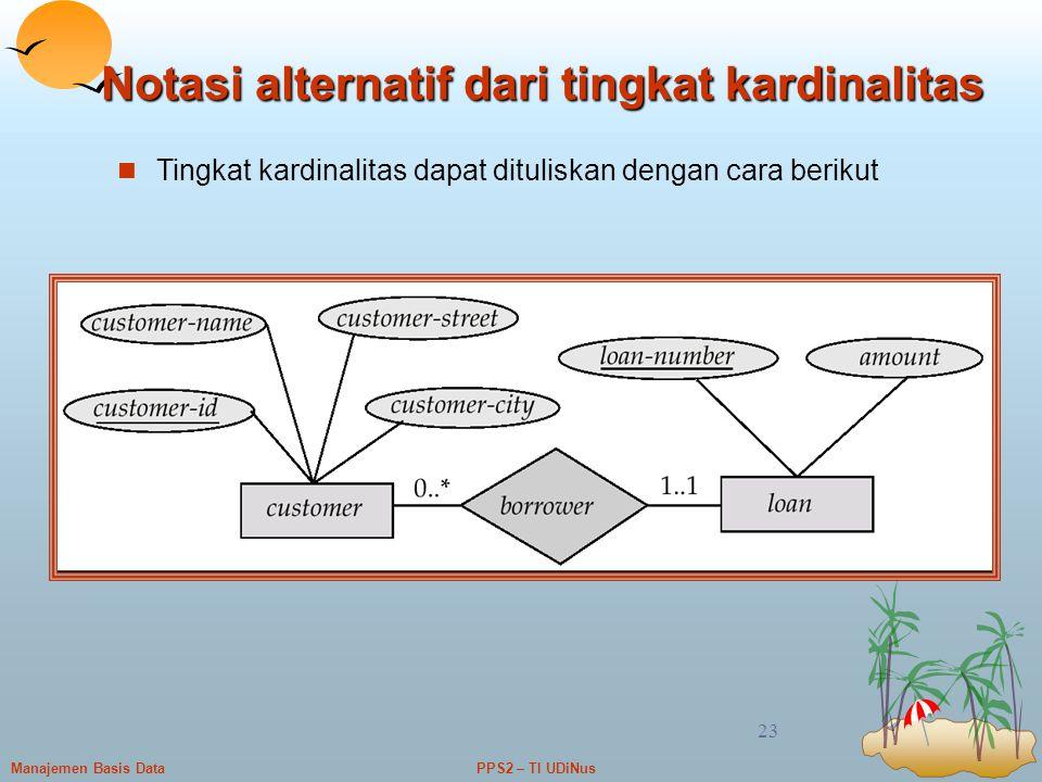 Notasi alternatif dari tingkat kardinalitas