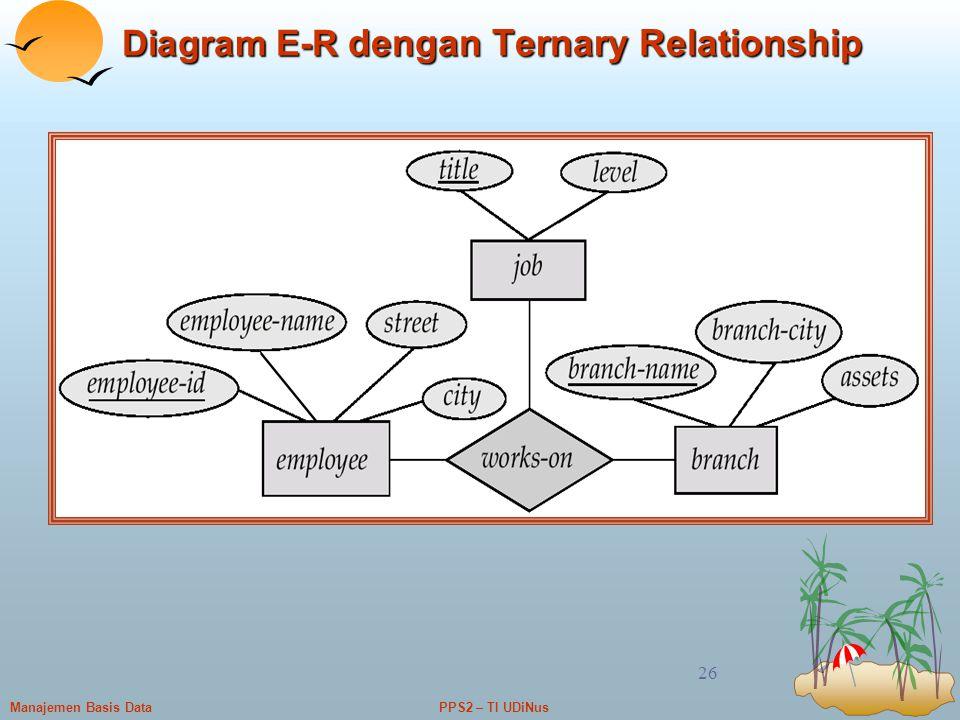 Diagram E-R dengan Ternary Relationship