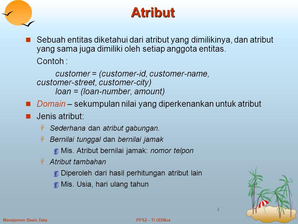 Atribut Sebuah entitas diketahui dari atribut yang dimilikinya, dan atribut yang sama juga dimiliki oleh setiap anggota entitas.