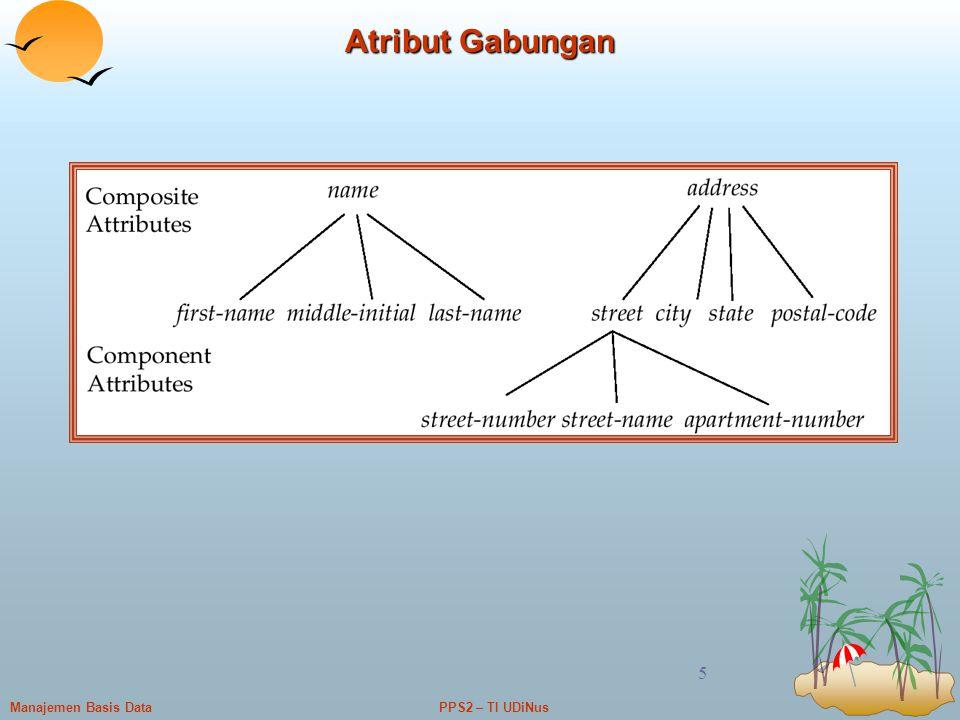 Atribut Gabungan