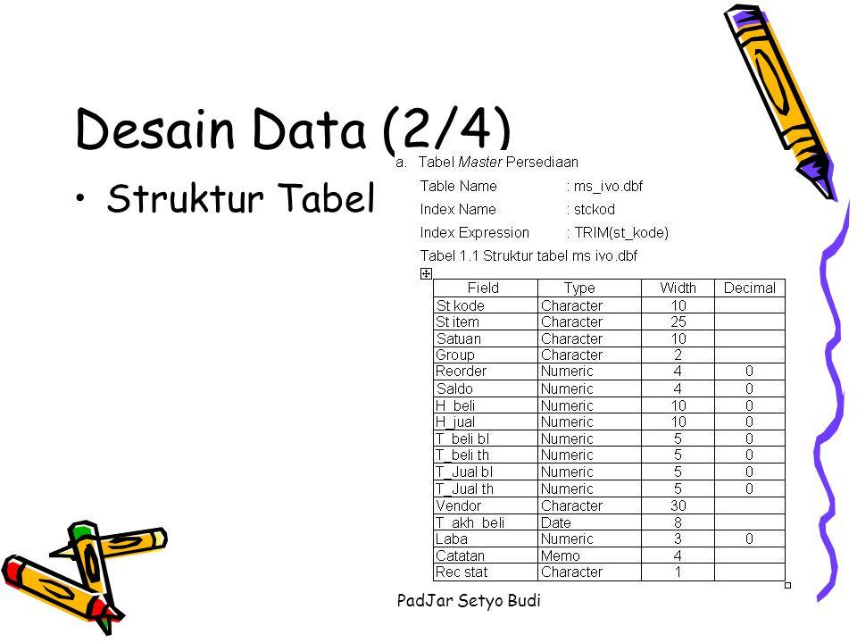 Desain Data (2/4) Struktur Tabel PadJar Setyo Budi