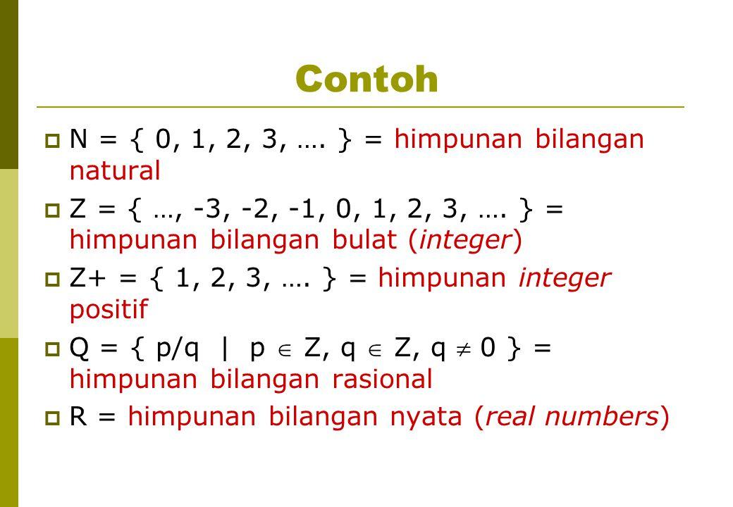 Contoh N = { 0, 1, 2, 3, …. } = himpunan bilangan natural