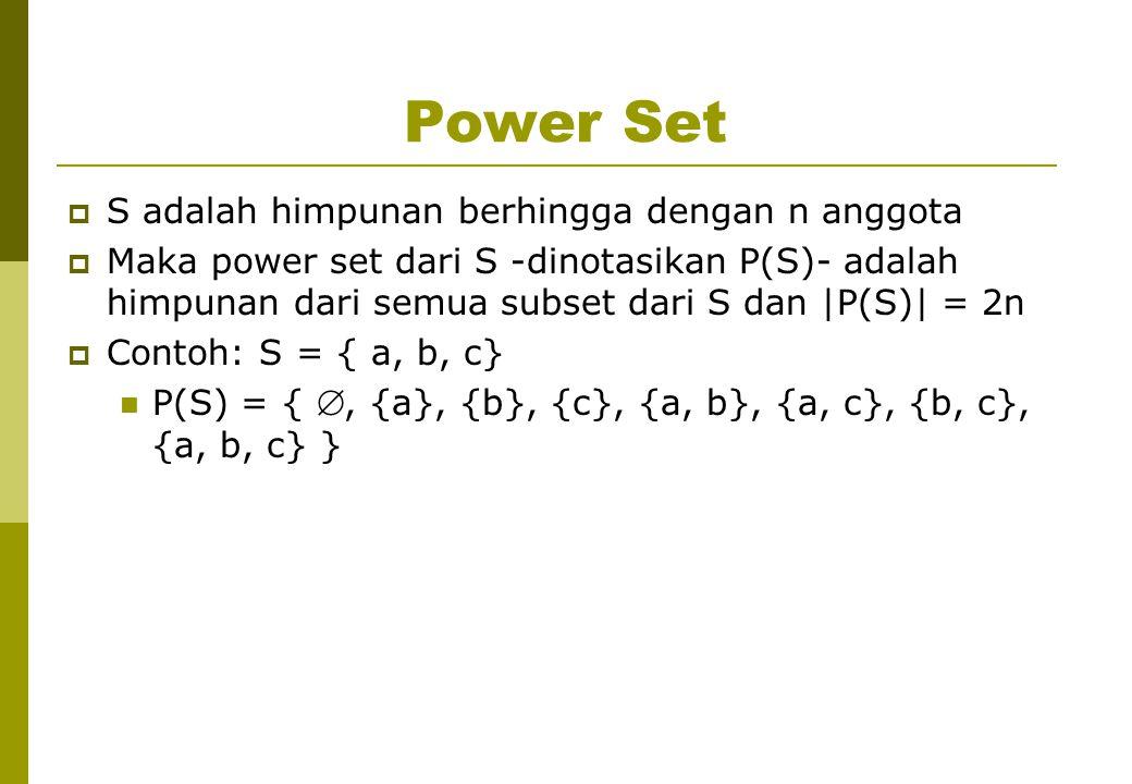 Power Set S adalah himpunan berhingga dengan n anggota