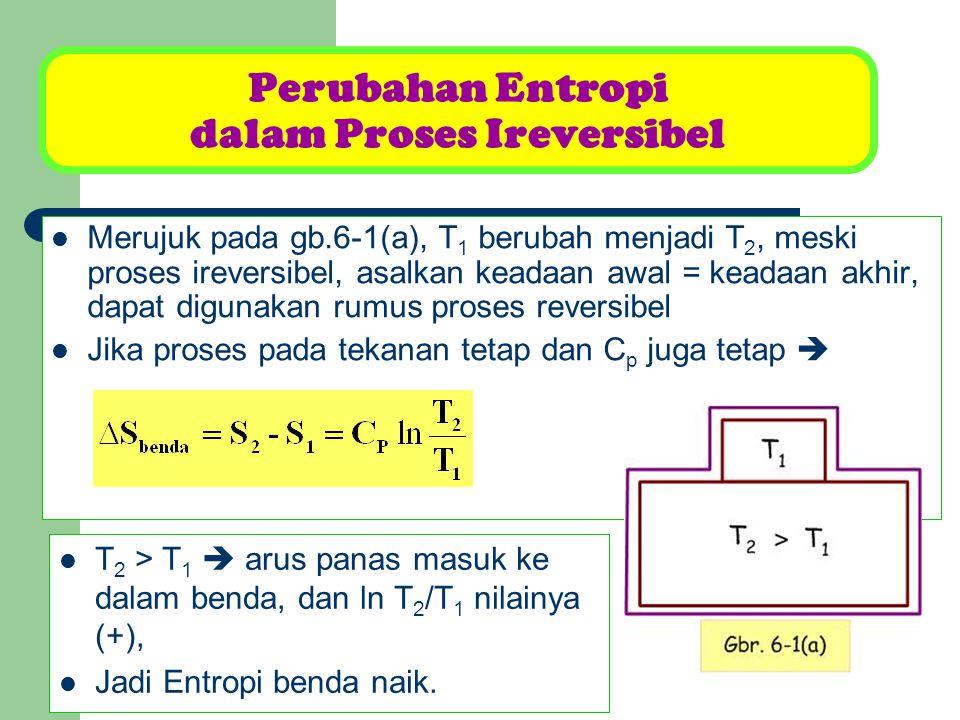 Perubahan Entropi dalam Proses Ireversibel