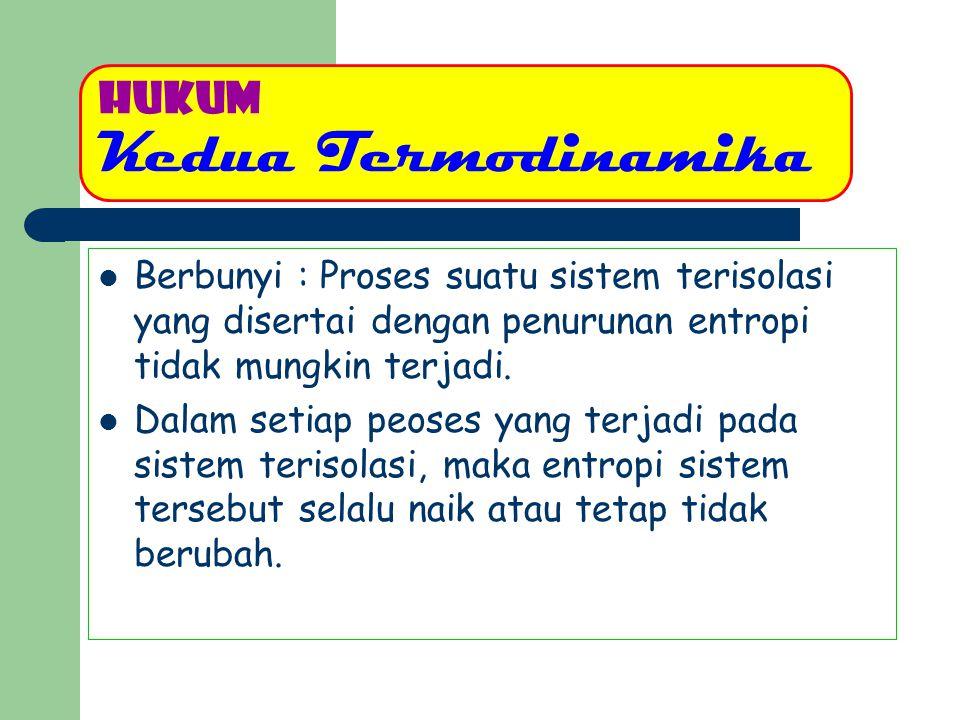 Hukum Kedua Termodinamika