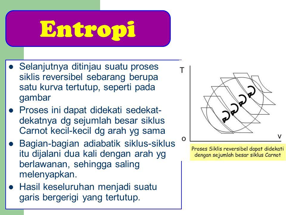 Entropi Selanjutnya ditinjau suatu proses siklis reversibel sebarang berupa satu kurva tertutup, seperti pada gambar.