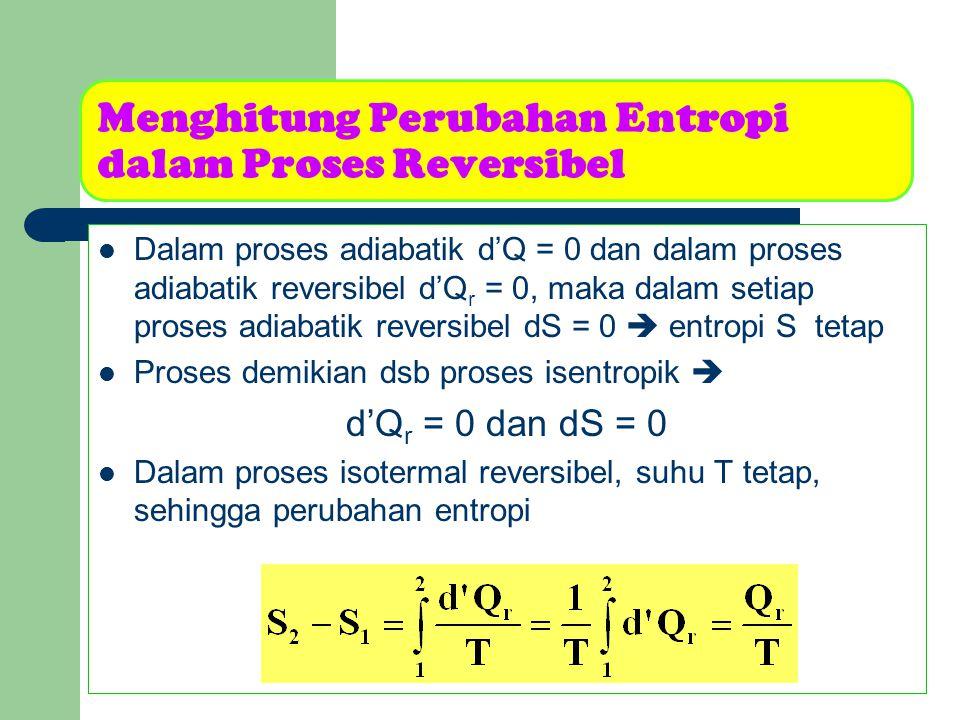 Menghitung Perubahan Entropi dalam Proses Reversibel