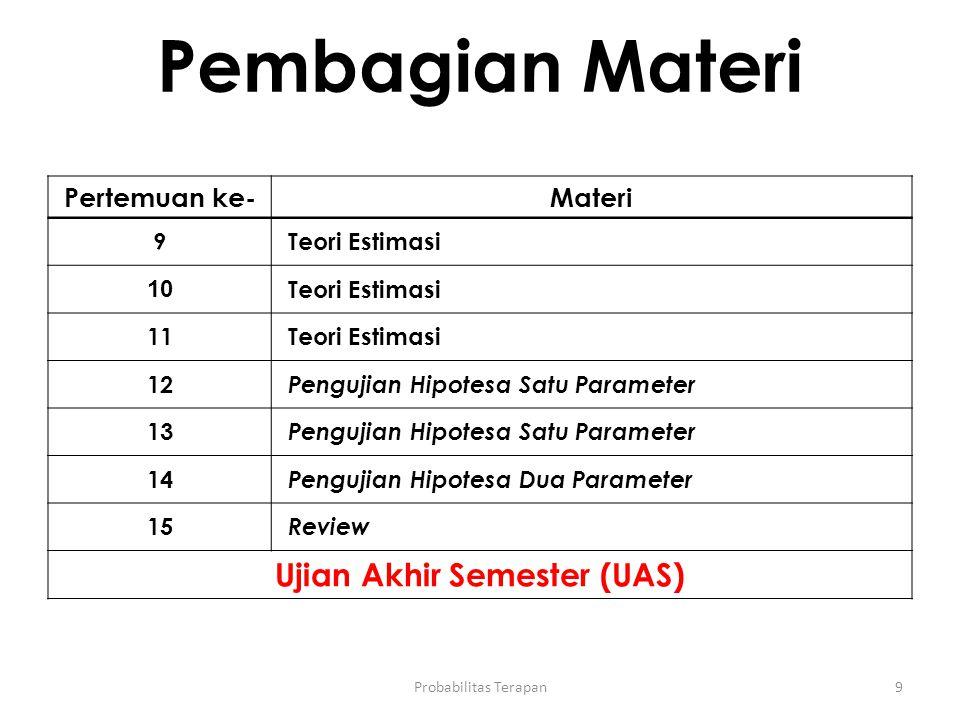 Ujian Akhir Semester (UAS)