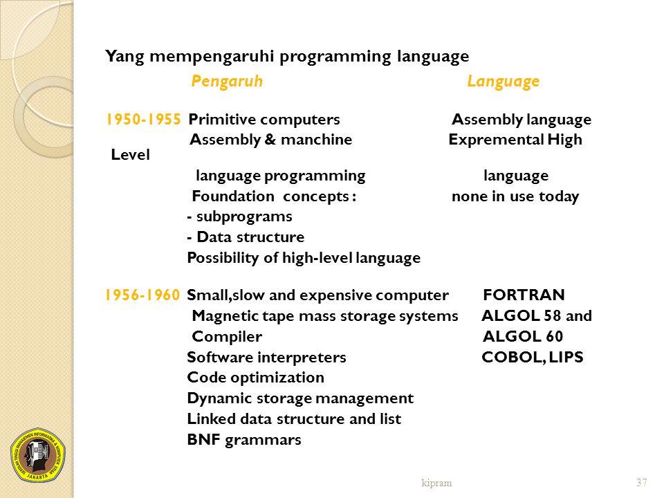 Yang mempengaruhi programming language