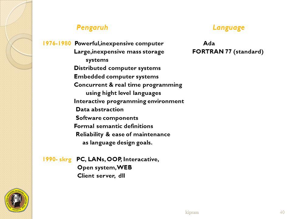 Pengaruh Language 1976-1980 Powerful,inexpensive computer Ada