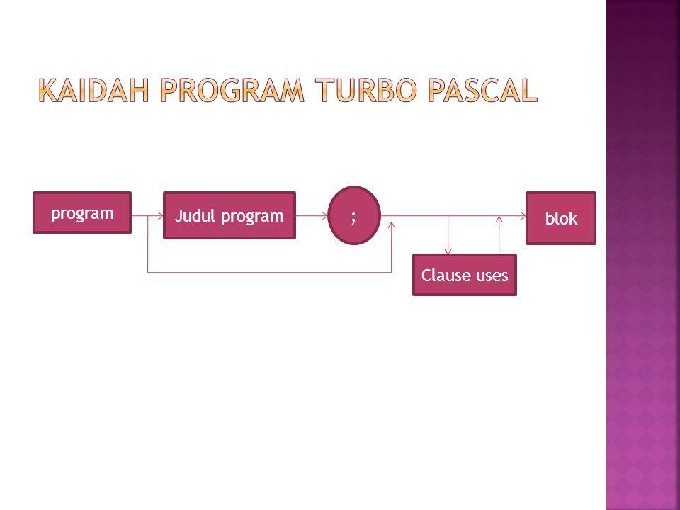 Kaidah program Turbo Pascal